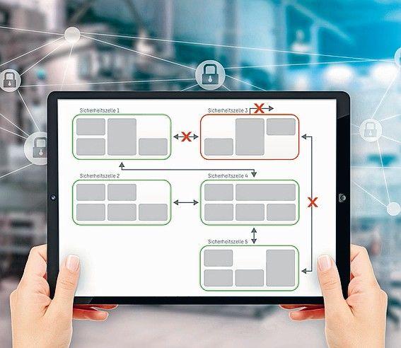 Aprol_B&R_Industrie-Elektronik_GmbH