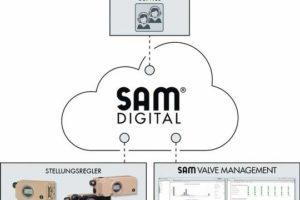 Samson_portalgestützt_Anwendung_für_Stellventile